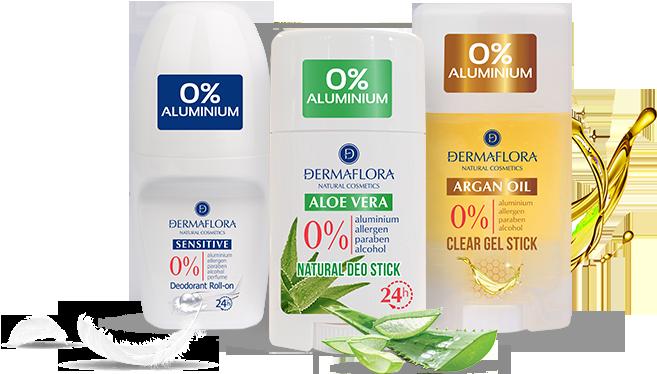 Dermaflora termékek